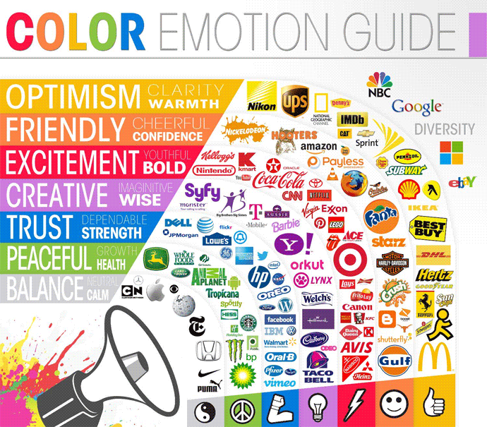Color Emotion Guide - Die Psychologie der Farben in Marketing und Branding
