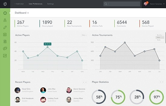 Dashboard Page Template