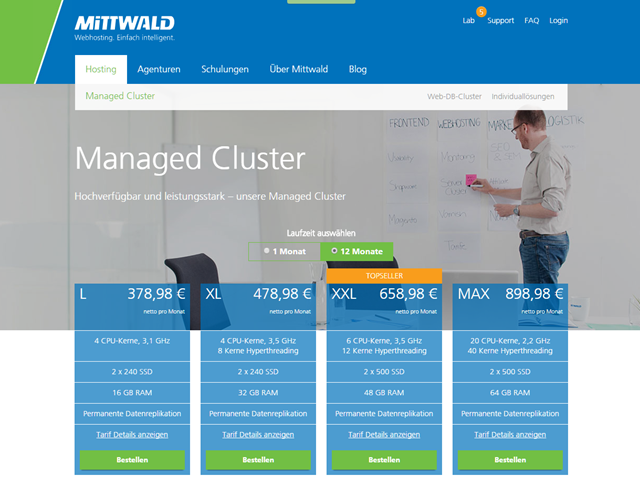 Mittwald: Managed Cluster