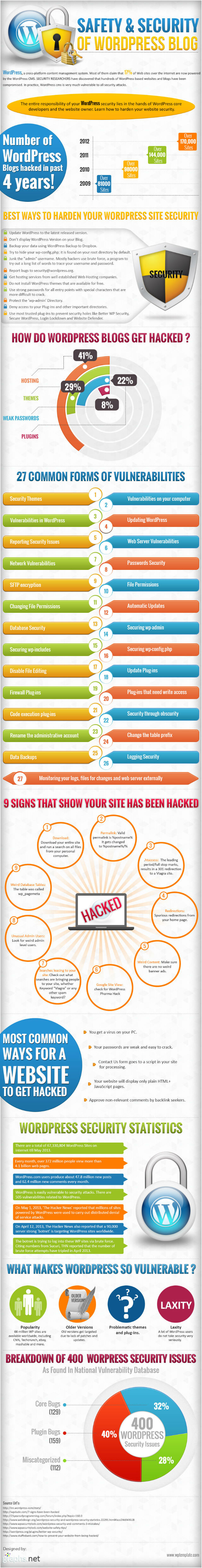 wp-security-infographic-large-w640